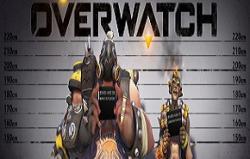 Overwatch набрала 10 млн. игроков и получила новый патч